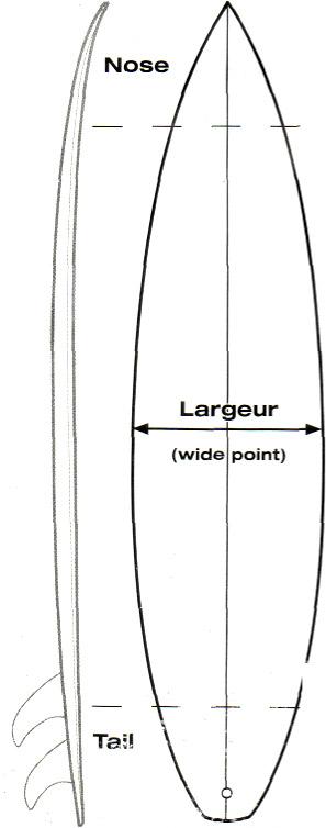 outline planche de surf